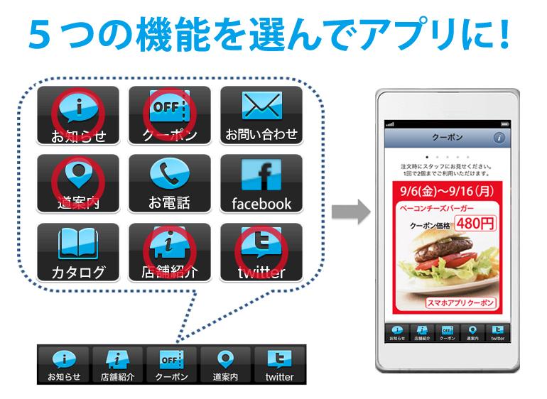 5つの機能を選んでアプリに!